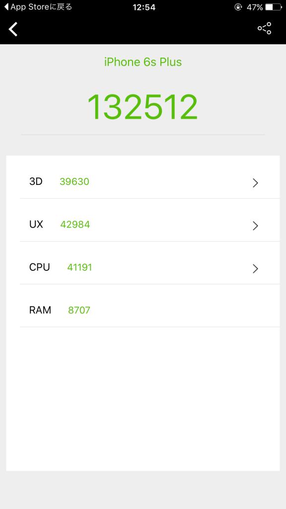 iphone6splusのベンチマーク