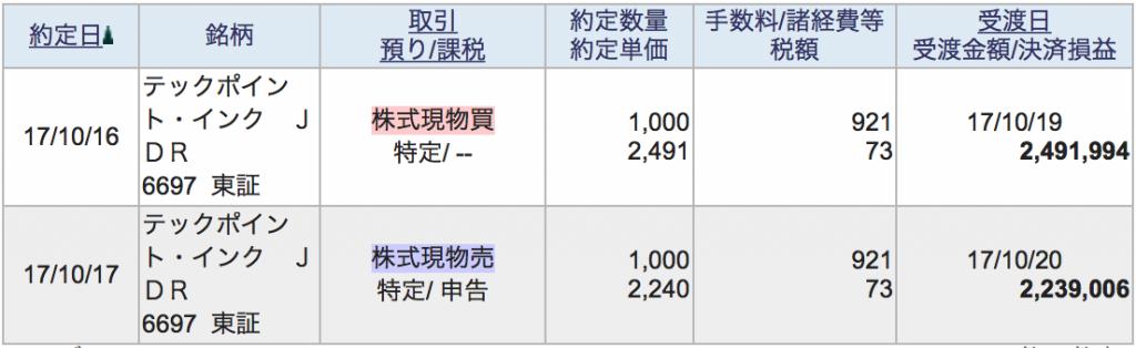 10/17のデイトレード取引結果