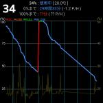 Androidのバッテリーの持ちを良くする基本的なバッテリ節約術のまとめ