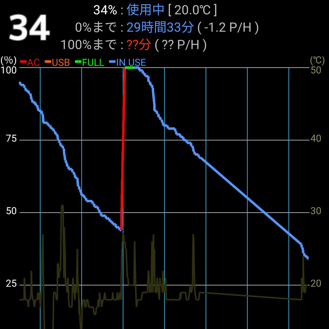 Battery Mixの画面