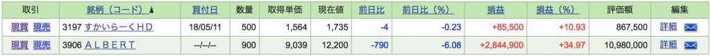 株式投資の取引結果と資産推移(2018年12月28日)1